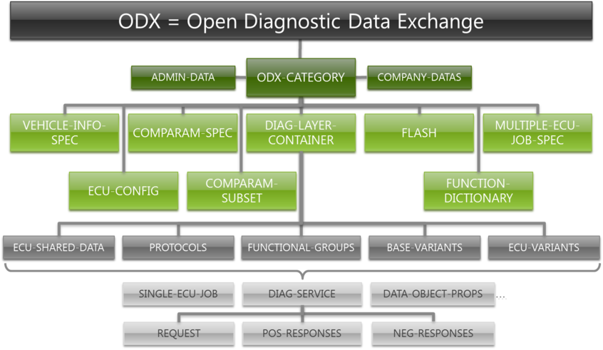 ODX-Main-Components.png